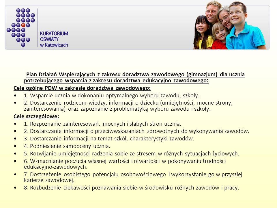 Plan Działań Wspierających z zakresu doradztwa zawodowego (gimnazjum) dla ucznia potrzebującego wsparcia z zakresu doradztwa edukacyjno zawodowego : C