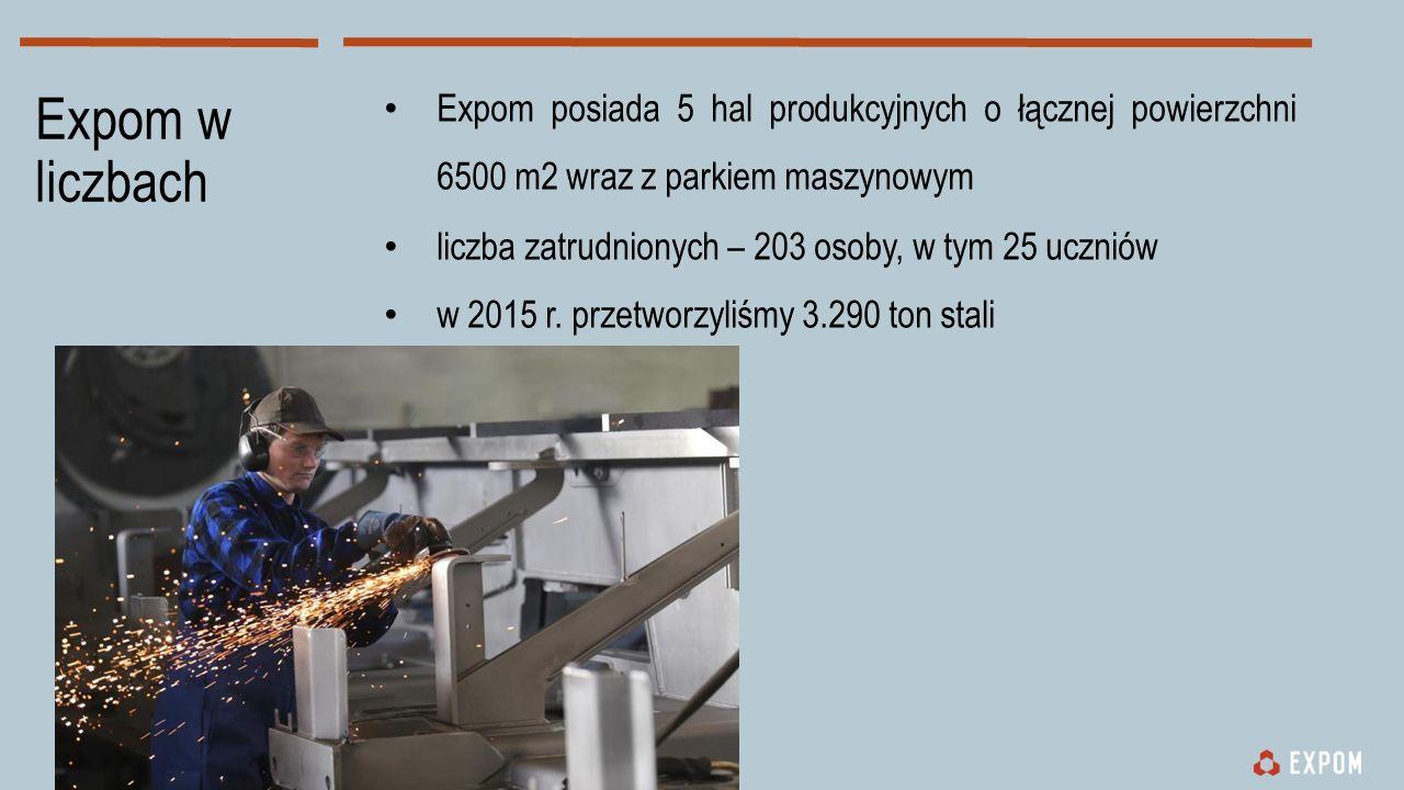 Expom w liczbach Expom posiada 5 hal produkcyjnych o łącznej powierzchni 6500 m2 wraz z parkiem maszynowym liczba zatrudnionych – 203 osoby, w tym 25 uczniów w 2015 r.