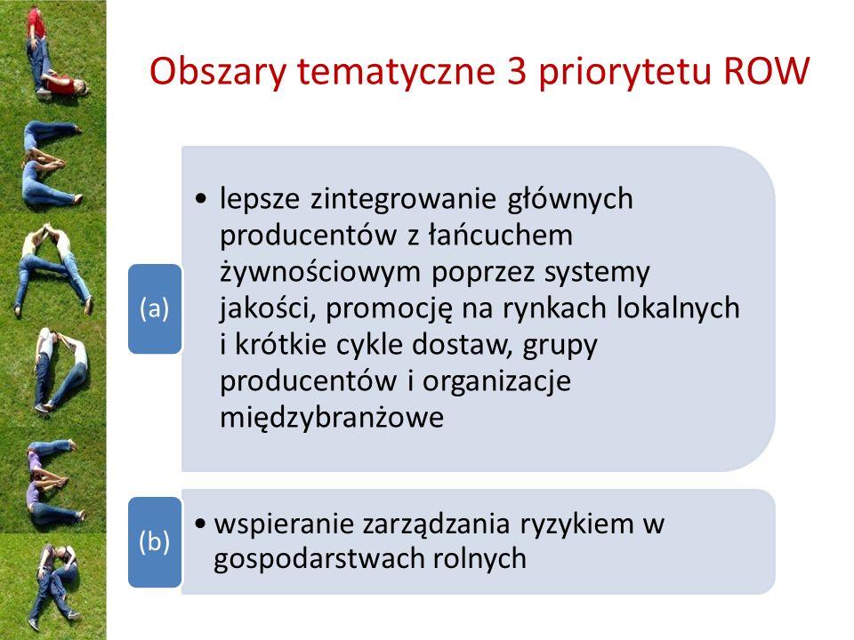 Obszary tematyczne 3 priorytetu ROW lepsze zintegrowanie głównych producentów z łańcuchem żywnościowym poprzez systemy jakości, promocję na rynkach lokalnych i krótkie cykle dostaw, grupy producentów i organizacje międzybranżowe (a) wspieranie zarządzania ryzykiem w gospodarstwach rolnych (b)