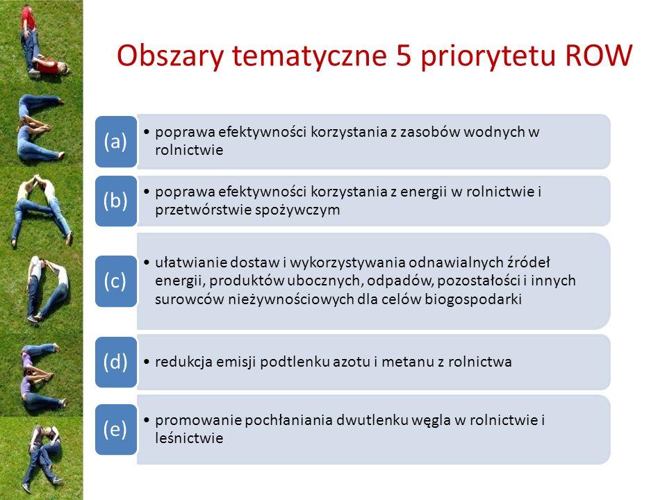 Obszary tematyczne 5 priorytetu ROW poprawa efektywności korzystania z zasobów wodnych w rolnictwie (a) poprawa efektywności korzystania z energii w rolnictwie i przetwórstwie spożywczym (b) ułatwianie dostaw i wykorzystywania odnawialnych źródeł energii, produktów ubocznych, odpadów, pozostałości i innych surowców nieżywnościowych dla celów biogospodarki (c) redukcja emisji podtlenku azotu i metanu z rolnictwa (d) promowanie pochłaniania dwutlenku węgla w rolnictwie i leśnictwie (e)