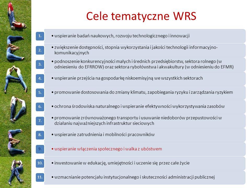 Cele tematyczne WRS wspieranie badań naukowych, rozwoju technologicznego i innowacji 1.