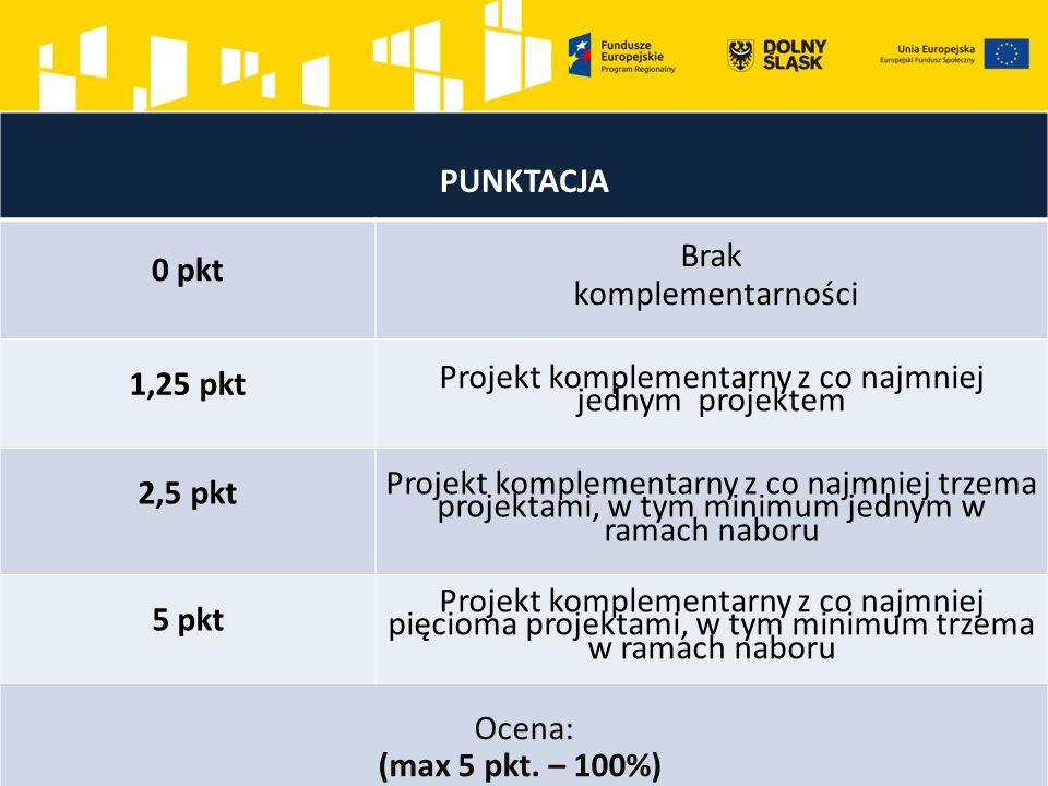 PUNKTACJA 0 pkt Brak komplementarności 1,25 pkt Projekt komplementarny z co najmniej jednym projektem 2,5 pkt Projekt komplementarny z co najmniej trzema projektami, w tym minimum jednym w ramach naboru 5 pkt Projekt komplementarny z co najmniej pięcioma projektami, w tym minimum trzema w ramach naboru Ocena: (max 5 pkt.