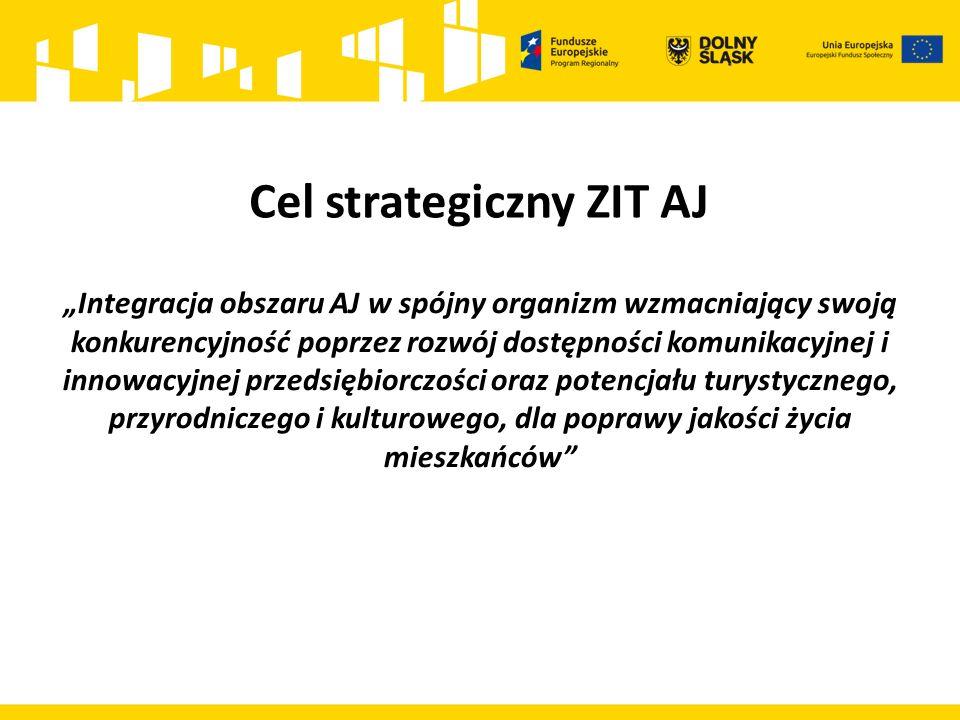 """Cel strategiczny ZIT AJ """"Integracja obszaru AJ w spójny organizm wzmacniający swoją konkurencyjność poprzez rozwój dostępności komunikacyjnej i innowacyjnej przedsiębiorczości oraz potencjału turystycznego, przyrodniczego i kulturowego, dla poprawy jakości życia mieszkańców"""