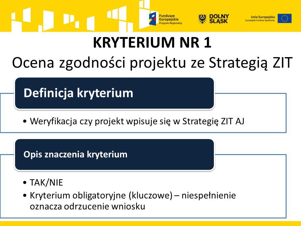 KRYTERIUM NR 1 Ocena zgodności projektu ze Strategią ZIT Weryfikacja czy projekt wpisuje się w Strategię ZIT AJ Definicja kryterium TAK/NIE Kryterium obligatoryjne (kluczowe) – niespełnienie oznacza odrzucenie wniosku Opis znaczenia kryterium