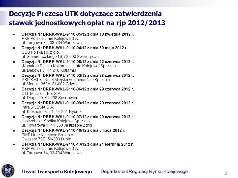 Urząd Transportu Kolejowego Departament Regulacji Transportu Kolejowego Decyzje Prezesa UTK dotyczące zatwierdzenia stawek jednostkowych opłat na rjp 2012/2013 Decyzja Nr DRRK-WKL-9110-05/12 z dnia 10 kwietnia 2012 r.
