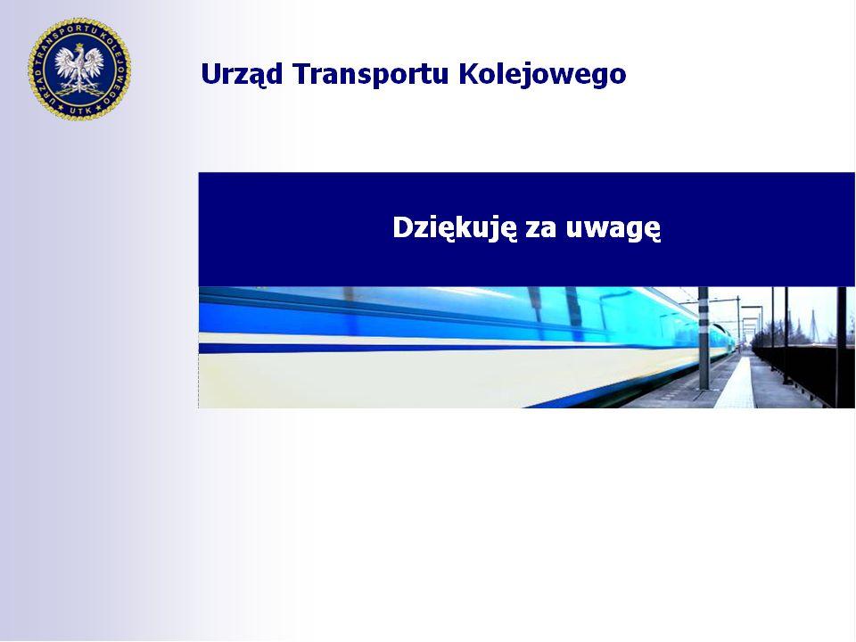 Urząd Transportu Kolejowego Departament Regulacji Transportu Kolejowego Dziękuję za uwagę