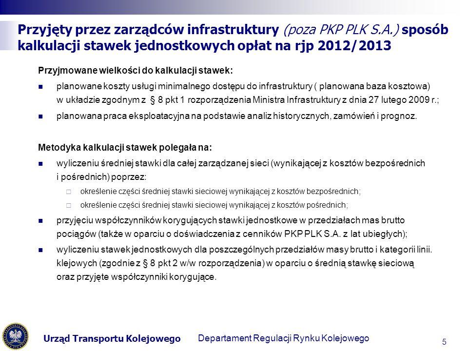 Urząd Transportu Kolejowego Departament Regulacji Transportu Kolejowego Przyjęty przez zarządców infrastruktury (poza PKP PLK S.A.) sposób kalkulacji stawek jednostkowych opłat na rjp 2012/2013 Przyjmowane wielkości do kalkulacji stawek: planowane koszty usługi minimalnego dostępu do infrastruktury ( planowana baza kosztowa) w układzie zgodnym z § 8 pkt 1 rozporządzenia Ministra Infrastruktury z dnia 27 lutego 2009 r.; planowana praca eksploatacyjna na podstawie analiz historycznych, zamówień i prognoz.