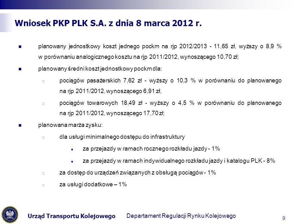 Urząd Transportu Kolejowego Departament Regulacji Transportu Kolejowego Decyzja Prezesa UTK Nr.