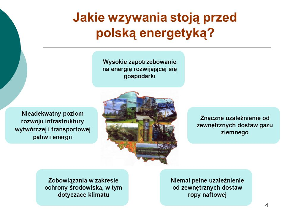 4 Jakie wzywania stoją przed polską energetyką.