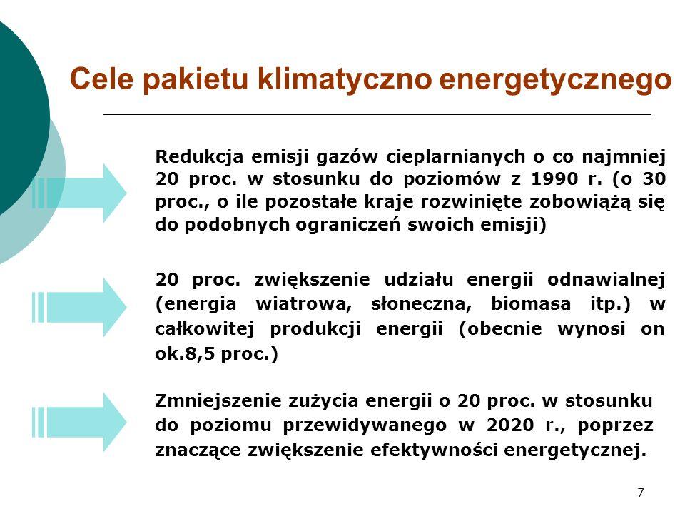 7 Redukcja emisji gazów cieplarnianych o co najmniej 20 proc.