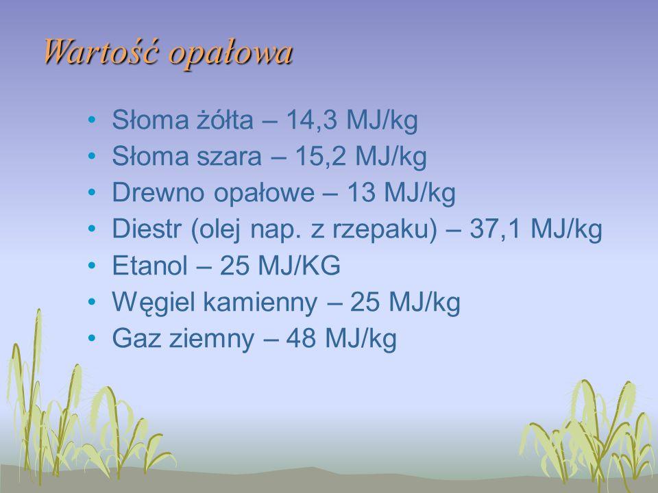 Wartość opałowa Słoma żółta – 14,3 MJ/kg Słoma szara – 15,2 MJ/kg Drewno opałowe – 13 MJ/kg Diestr (olej nap.