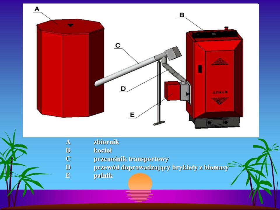 Azbiornik Bkocioł Cprzenośnik transportowy Dprzewód doprowadzający brykiety z biomasy Epalnik