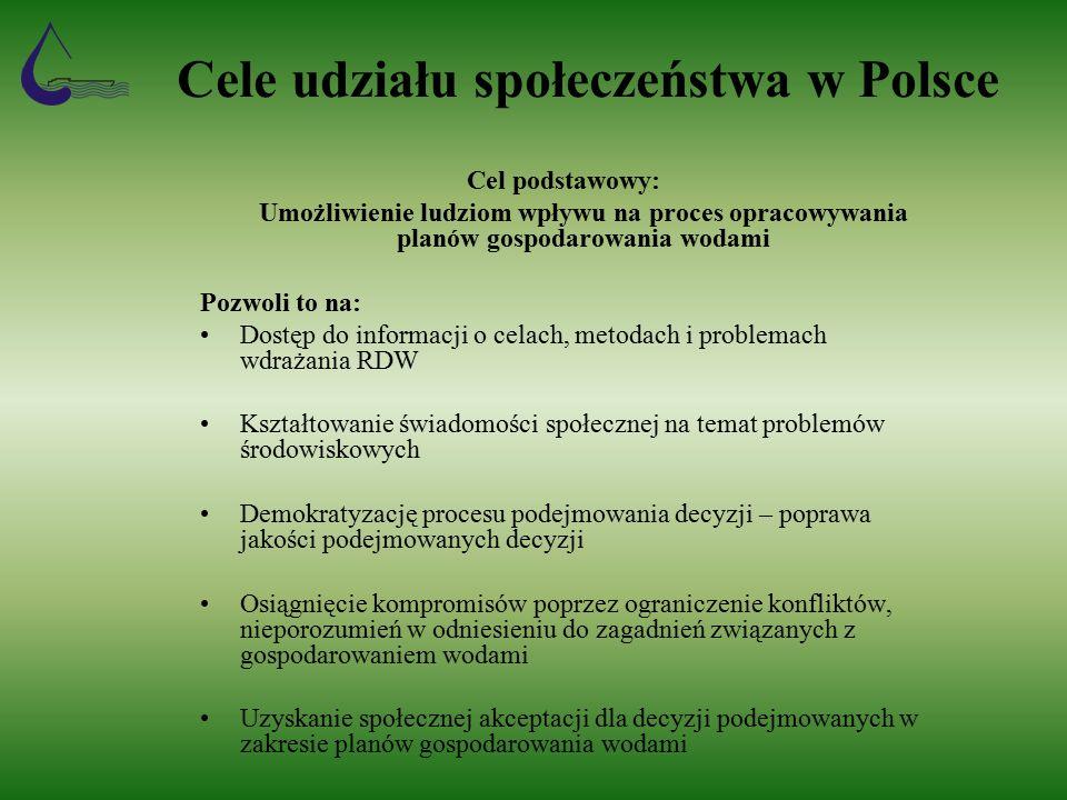 Cele udziału społeczeństwa w Polsce Cel podstawowy: Umożliwienie ludziom wpływu na proces opracowywania planów gospodarowania wodami Pozwoli to na: Dostęp do informacji o celach, metodach i problemach wdrażania RDW Kształtowanie świadomości społecznej na temat problemów środowiskowych Demokratyzację procesu podejmowania decyzji – poprawa jakości podejmowanych decyzji Osiągnięcie kompromisów poprzez ograniczenie konfliktów, nieporozumień w odniesieniu do zagadnień związanych z gospodarowaniem wodami Uzyskanie społecznej akceptacji dla decyzji podejmowanych w zakresie planów gospodarowania wodami