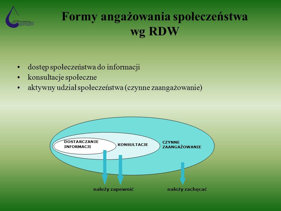 Formy angażowania społeczeństwa wg RDW dostęp społeczeństwa do informacji konsultacje społeczne aktywny udział społeczeństwa (czynne zaangażowanie) CZYNNE ZAANGAŻOWANIE DOSTARCZANIE INFORMACJI KONSULTACJE należy zapewnićnależy zachęcać