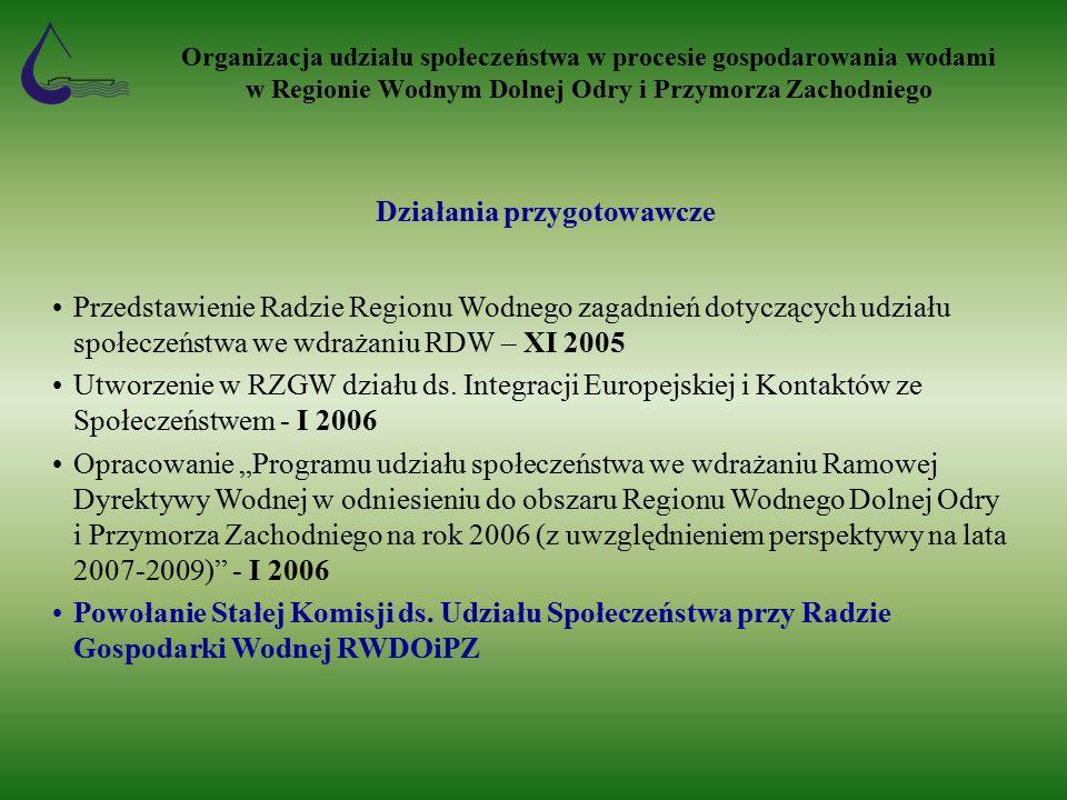 Działania przygotowawcze Organizacja udziału społeczeństwa w procesie gospodarowania wodami w Regionie Wodnym Dolnej Odry i Przymorza Zachodniego Przedstawienie Radzie Regionu Wodnego zagadnień dotyczących udziału społeczeństwa we wdrażaniu RDW – XI 2005 Utworzenie w RZGW działu ds.