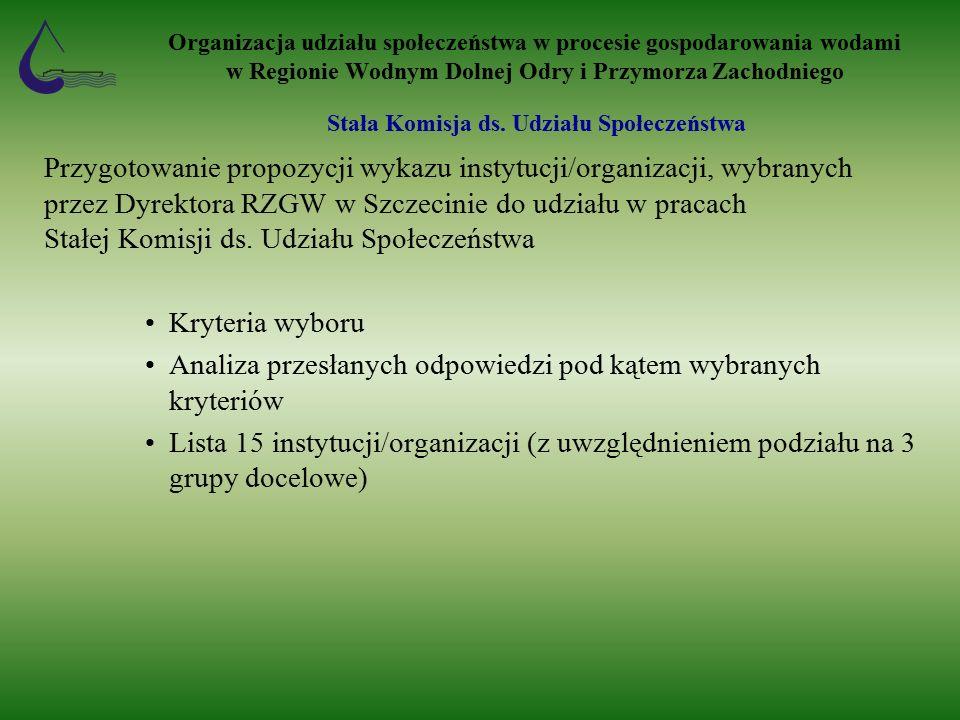 Organizacja udziału społeczeństwa w procesie gospodarowania wodami w Regionie Wodnym Dolnej Odry i Przymorza Zachodniego Przygotowanie propozycji wykazu instytucji/organizacji, wybranych przez Dyrektora RZGW w Szczecinie do udziału w pracach Stałej Komisji ds.