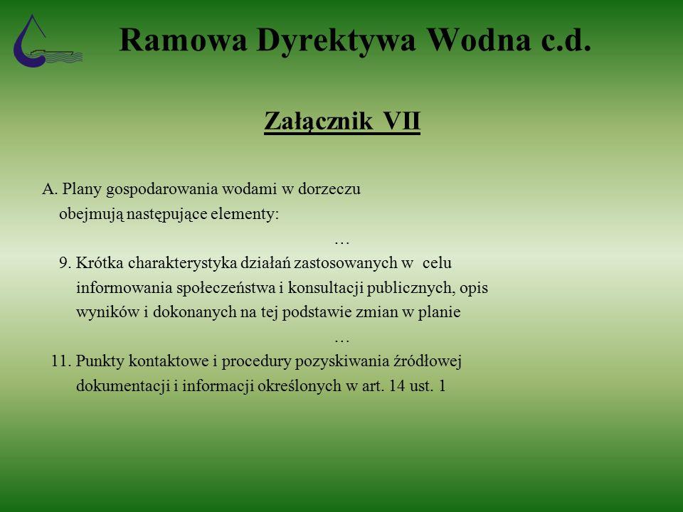 Ramowa Dyrektywa Wodna c.d. Załącznik VII A.