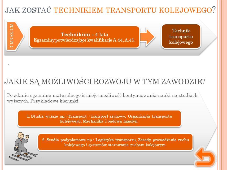 . JAKIE SĄ MOŻLIWOŚCI ROZWOJU W TYM ZAWODZIE? 1. Studia wyższe np.: Transport - transport szynowy, Organizacja transportu kolejowego, Mechanika i budo