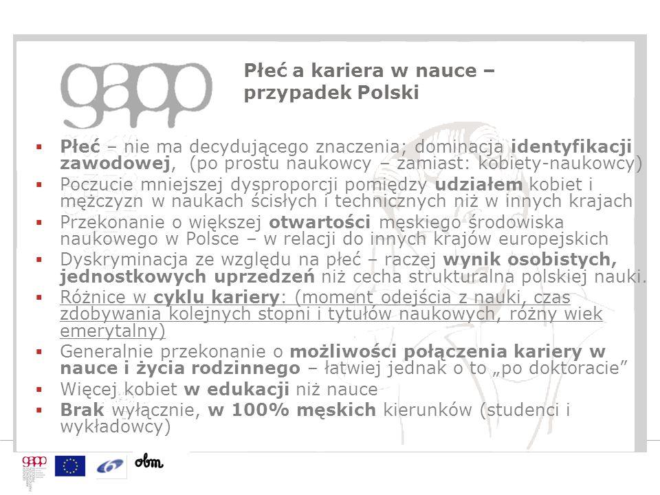 Płeć a kariera w nauce – przypadek Polski  Płeć – nie ma decydującego znaczenia; dominacja identyfikacji zawodowej, (po prostu naukowcy – zamiast: kobiety-naukowcy)  Poczucie mniejszej dysproporcji pomiędzy udziałem kobiet i mężczyzn w naukach ścisłych i technicznych niż w innych krajach  Przekonanie o większej otwartości męskiego środowiska naukowego w Polsce – w relacji do innych krajów europejskich  Dyskryminacja ze względu na płeć – raczej wynik osobistych, jednostkowych uprzedzeń niż cecha strukturalna polskiej nauki.