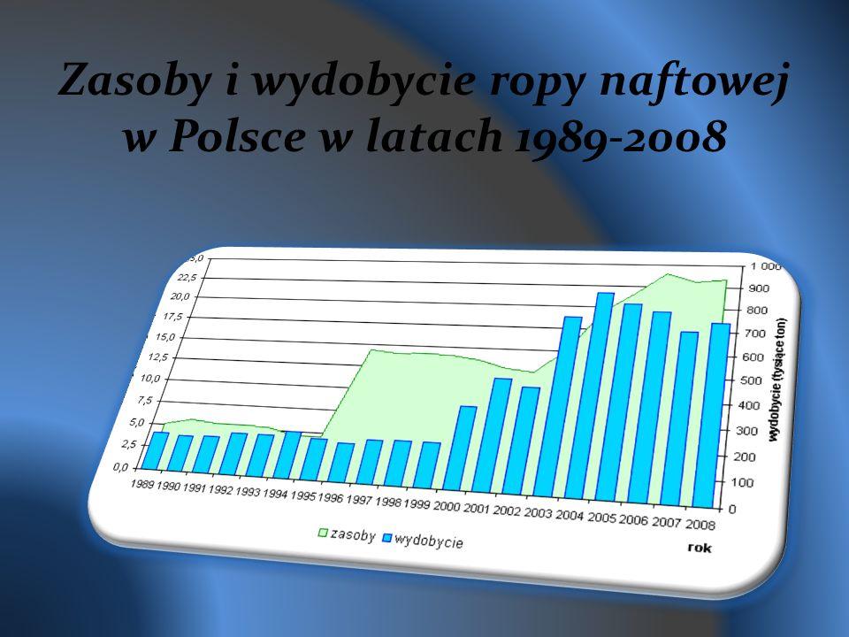 Zasoby i wydobycie ropy naftowej w Polsce w latach 1989-2008