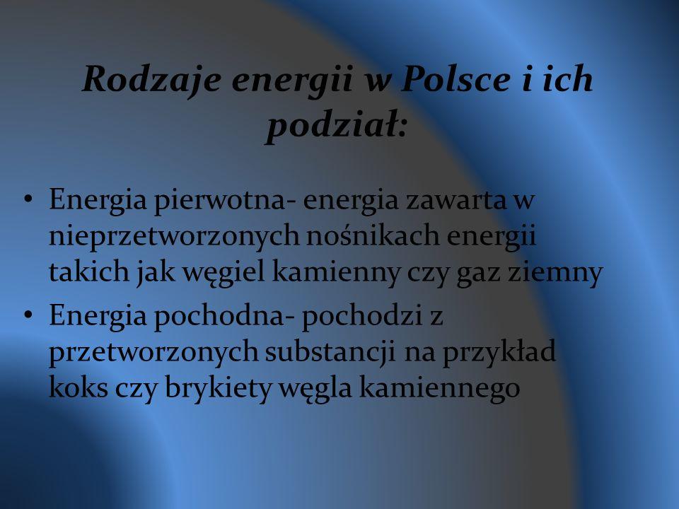 Rodzaje energii w Polsce i ich podział: Energia pierwotna- energia zawarta w nieprzetworzonych nośnikach energii takich jak węgiel kamienny czy gaz ziemny Energia pochodna- pochodzi z przetworzonych substancji na przykład koks czy brykiety węgla kamiennego