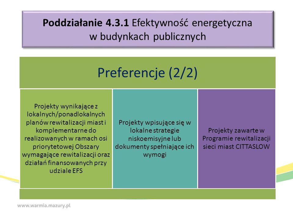 Poddziałanie 4.3.1 Efektywność energetyczna w budynkach publicznych Preferencje (2/2) Projekty wynikające z lokalnych/ponadlokalnych planów rewitaliza