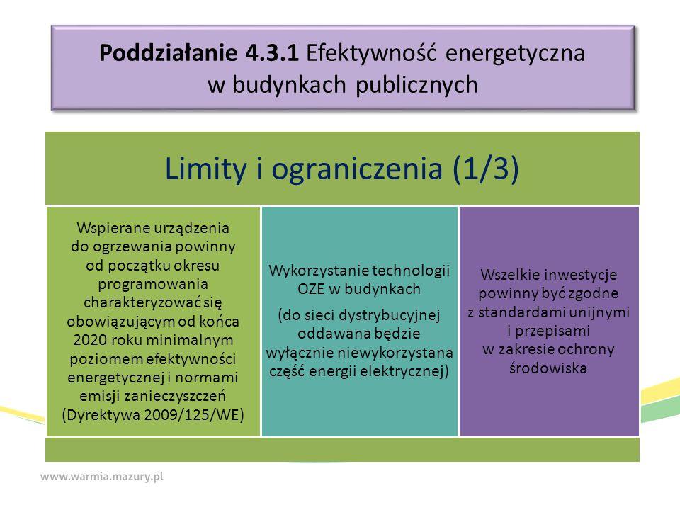 Poddziałanie 4.3.1 Efektywność energetyczna w budynkach publicznych Limity i ograniczenia (1/3) Wspierane urządzenia do ogrzewania powinny od początku okresu programowania charakteryzować się obowiązującym od końca 2020 roku minimalnym poziomem efektywności energetycznej i normami emisji zanieczyszczeń (Dyrektywa 2009/125/WE) Wykorzystanie technologii OZE w budynkach (do sieci dystrybucyjnej oddawana będzie wyłącznie niewykorzystana część energii elektrycznej) Wszelkie inwestycje powinny być zgodne z standardami unijnymi i przepisami w zakresie ochrony środowiska