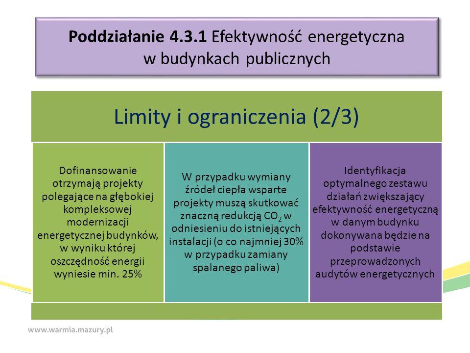 Poddziałanie 4.3.1 Efektywność energetyczna w budynkach publicznych Limity i ograniczenia (2/3) Dofinansowanie otrzymają projekty polegające na głębokiej kompleksowej modernizacji energetycznej budynków, w wyniku której oszczędność energii wyniesie min.