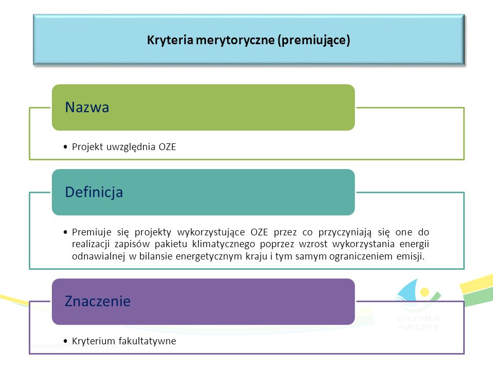 Projekt uwzględnia OZE Nazwa Premiuje się projekty wykorzystujące OZE przez co przyczyniają się one do realizacji zapisów pakietu klimatycznego poprzez wzrost wykorzystania energii odnawialnej w bilansie energetycznym kraju i tym samym ograniczeniem emisji.