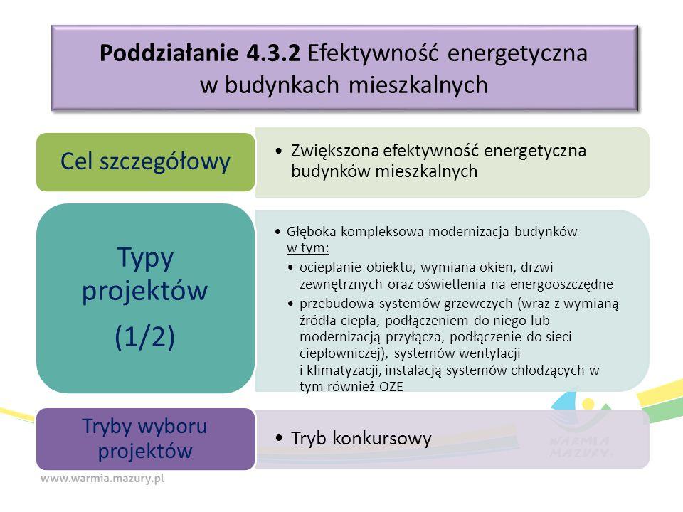 Poddziałanie 4.3.2 Efektywność energetyczna w budynkach mieszkalnych Zwiększona efektywność energetyczna budynków mieszkalnych Cel szczegółowy Głęboka kompleksowa modernizacja budynków w tym: ocieplanie obiektu, wymiana okien, drzwi zewnętrznych oraz oświetlenia na energooszczędne przebudowa systemów grzewczych (wraz z wymianą źródła ciepła, podłączeniem do niego lub modernizacją przyłącza, podłączenie do sieci ciepłowniczej), systemów wentylacji i klimatyzacji, instalacją systemów chłodzących w tym również OZE Typy projektów (1/2) Tryb konkursowy Tryby wyboru projektów