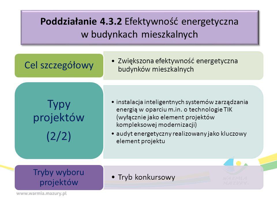 Poddziałanie 4.3.2 Efektywność energetyczna w budynkach mieszkalnych Zwiększona efektywność energetyczna budynków mieszkalnych Cel szczegółowy instalacja inteligentnych systemów zarządzania energią w oparciu m.in.