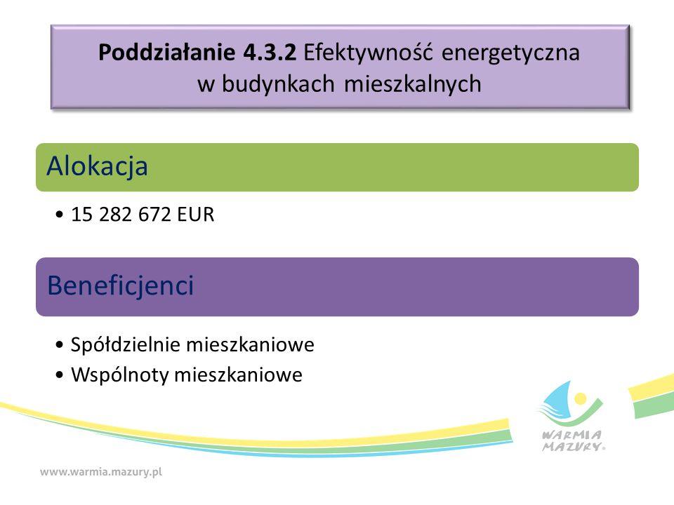 Poddziałanie 4.3.2 Efektywność energetyczna w budynkach mieszkalnych Alokacja 15 282 672 EUR Beneficjenci Spółdzielnie mieszkaniowe Wspólnoty mieszkaniowe