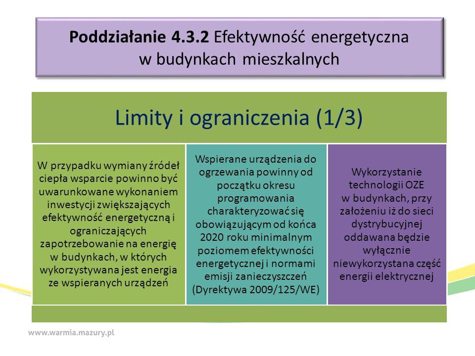 Poddziałanie 4.3.2 Efektywność energetyczna w budynkach mieszkalnych Limity i ograniczenia (1/3) W przypadku wymiany źródeł ciepła wsparcie powinno być uwarunkowane wykonaniem inwestycji zwiększających efektywność energetyczną i ograniczających zapotrzebowanie na energię w budynkach, w których wykorzystywana jest energia ze wspieranych urządzeń Wspierane urządzenia do ogrzewania powinny od początku okresu programowania charakteryzować się obowiązującym od końca 2020 roku minimalnym poziomem efektywności energetycznej i normami emisji zanieczyszczeń (Dyrektywa 2009/125/WE) Wykorzystanie technologii OZE w budynkach, przy założeniu iż do sieci dystrybucyjnej oddawana będzie wyłącznie niewykorzystana część energii elektrycznej