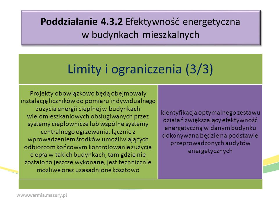 Poddziałanie 4.3.2 Efektywność energetyczna w budynkach mieszkalnych Limity i ograniczenia (3/3) Projekty obowiązkowo będą obejmowały instalację liczników do pomiaru indywidualnego zużycia energii cieplnej w budynkach wielomieszkaniowych obsługiwanych przez systemy ciepłownicze lub wspólne systemy centralnego ogrzewania, łącznie z wprowadzeniem środków umożliwiających odbiorcom końcowym kontrolowanie zużycia ciepła w takich budynkach, tam gdzie nie zostało to jeszcze wykonane, jest technicznie możliwe oraz uzasadnione kosztowo Identyfikacja optymalnego zestawu działań zwiększający efektywność energetyczną w danym budynku dokonywana będzie na podstawie przeprowadzonych audytów energetycznych