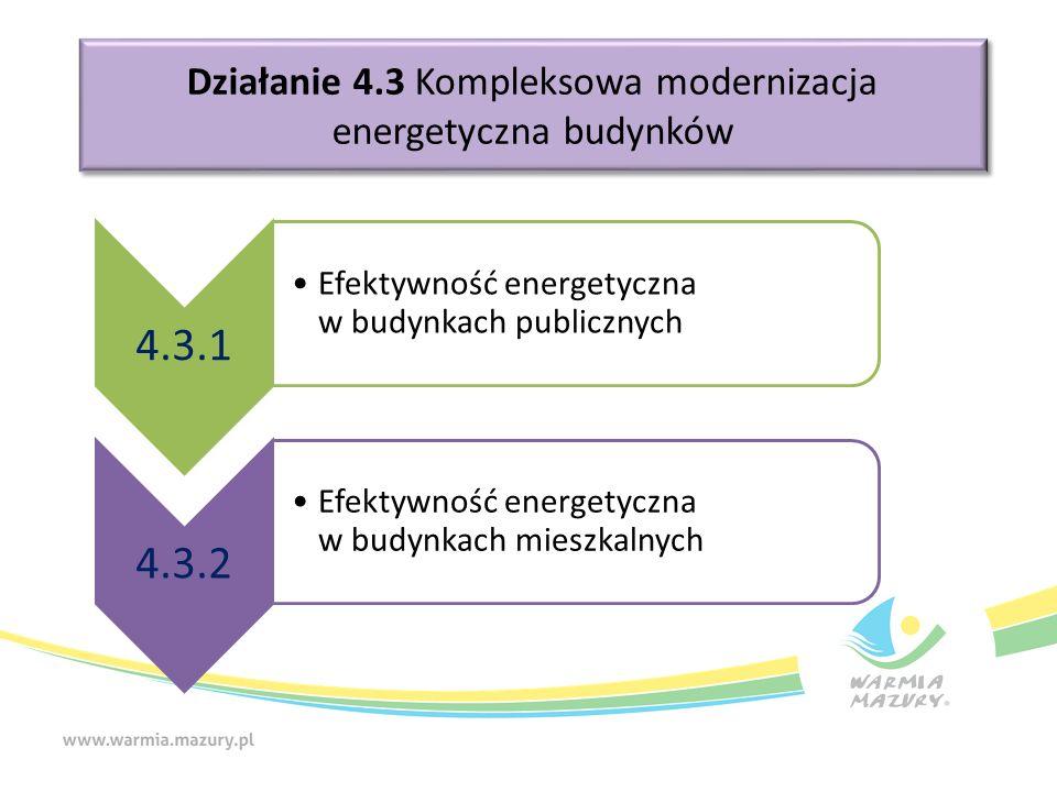 Działanie 4.3 Kompleksowa modernizacja energetyczna budynków 4.3.1 Efektywność energetyczna w budynkach publicznych 4.3.2 Efektywność energetyczna w b