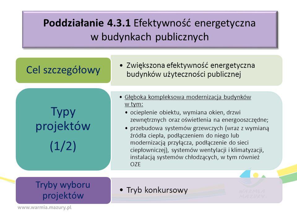 Poddziałanie 4.3.1 Efektywność energetyczna w budynkach publicznych Zwiększona efektywność energetyczna budynków użyteczności publicznej Cel szczegółowy Głęboka kompleksowa modernizacja budynków w tym: ocieplenie obiektu, wymiana okien, drzwi zewnętrznych oraz oświetlenia na energooszczędne; przebudowa systemów grzewczych (wraz z wymianą źródła ciepła, podłączeniem do niego lub modernizacją przyłącza, podłączenie do sieci ciepłowniczej), systemów wentylacji i klimatyzacji, instalacją systemów chłodzących, w tym również OZE Typy projektów (1/2) Tryb konkursowy Tryby wyboru projektów