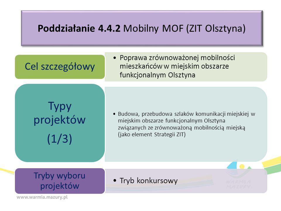 Poddziałanie 4.4.2 Mobilny MOF (ZIT Olsztyna) Poprawa zrównoważonej mobilności mieszkańców w miejskim obszarze funkcjonalnym Olsztyna Cel szczegółowy Budowa, przebudowa szlaków komunikacji miejskiej w miejskim obszarze funkcjonalnym Olsztyna związanych ze zrównoważoną mobilnością miejską (jako element Strategii ZIT) Typy projektów (1/3) Tryb konkursowy Tryby wyboru projektów