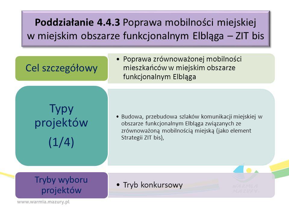 Poddziałanie 4.4.3 Poprawa mobilności miejskiej w miejskim obszarze funkcjonalnym Elbląga – ZIT bis Poprawa zrównoważonej mobilności mieszkańców w mie