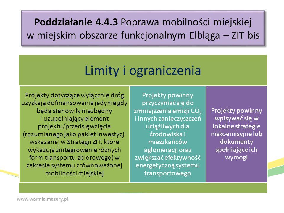 Poddziałanie 4.4.3 Poprawa mobilności miejskiej w miejskim obszarze funkcjonalnym Elbląga – ZIT bis Limity i ograniczenia Projekty dotyczące wyłącznie