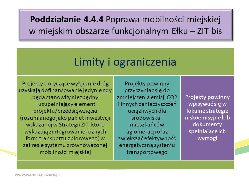 Poddziałanie 4.4.4 Poprawa mobilności miejskiej w miejskim obszarze funkcjonalnym Ełku – ZIT bis Limity i ograniczenia Projekty dotyczące wyłącznie dr