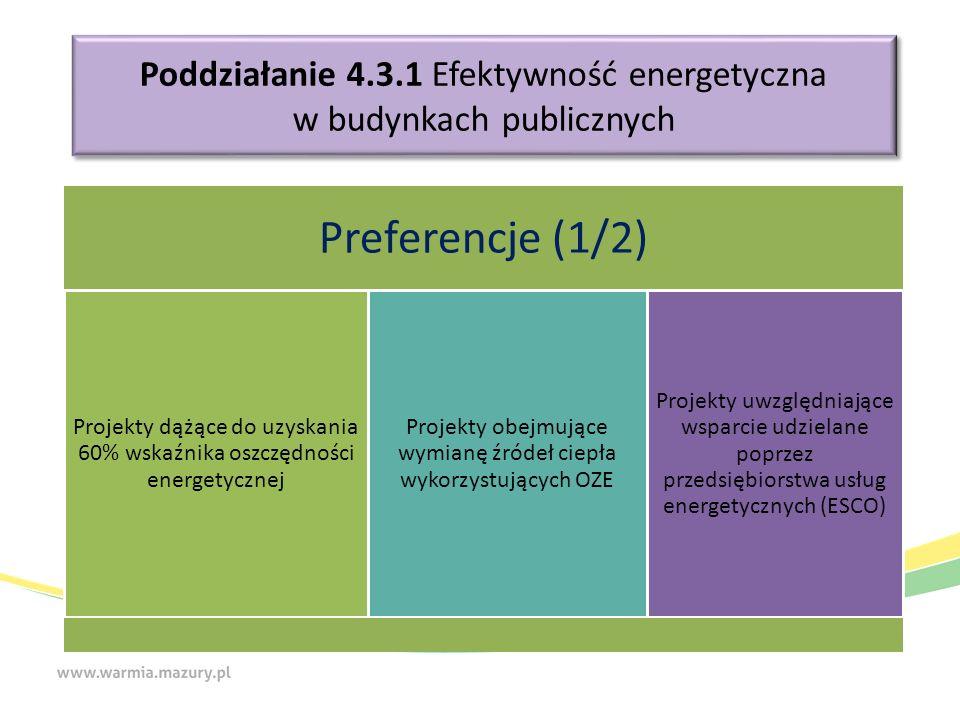 Poddziałanie 4.3.1 Efektywność energetyczna w budynkach publicznych Preferencje (1/2) Projekty dążące do uzyskania 60% wskaźnika oszczędności energetycznej Projekty obejmujące wymianę źródeł ciepła wykorzystujących OZE Projekty uwzględniające wsparcie udzielane poprzez przedsiębiorstwa usług energetycznych (ESCO)