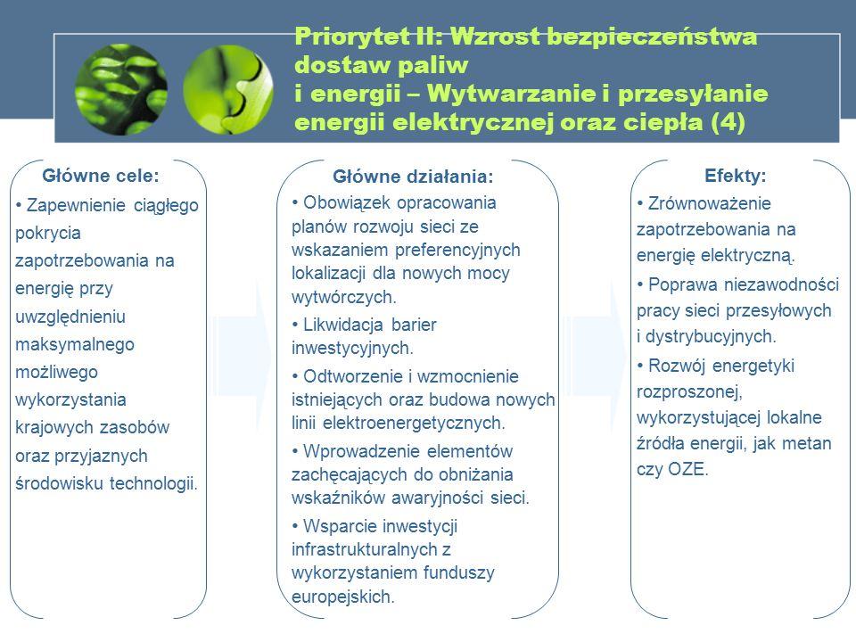 Priorytet II: Wzrost bezpieczeństwa dostaw paliw i energii – Wytwarzanie i przesyłanie energii elektrycznej oraz ciepła (4) Główne cele: Zapewnienie c