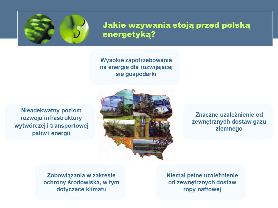 Jakie wzywania stoją przed polską energetyką? Wysokie zapotrzebowanie na energię dla rozwijającej się gospodarki Nieadekwatny poziom rozwoju infrastru