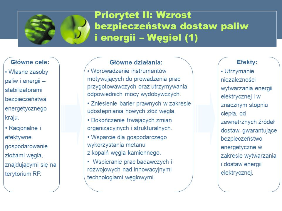 Priorytet II: Wzrost bezpieczeństwa dostaw paliw i energii – Węgiel (1) Główne cele: Własne zasoby paliw i energii – stabilizatorami bezpieczeństwa en