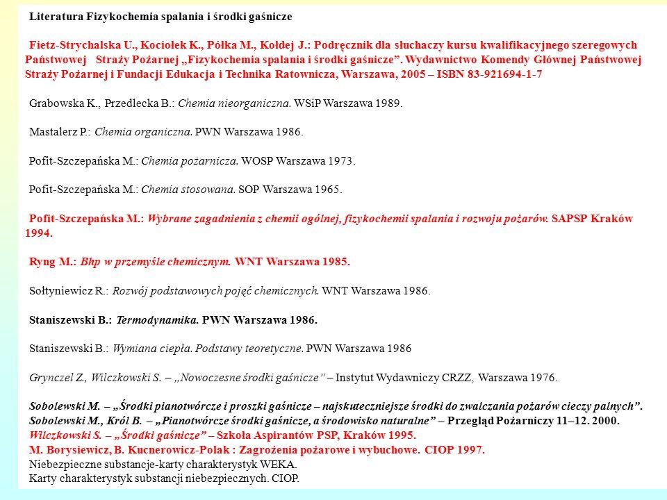 Klasyfikacja wyrobów budowlanych w zakresie reakcji na ogień Podstawowe grupy wyrobów w polskich przepisach budowlanych to wyroby: - niepalne, - niezapalne, - trudno zapalne, - nie rozprzestrzeniające ognia, - słabo rozprzestrzeniające ogień.