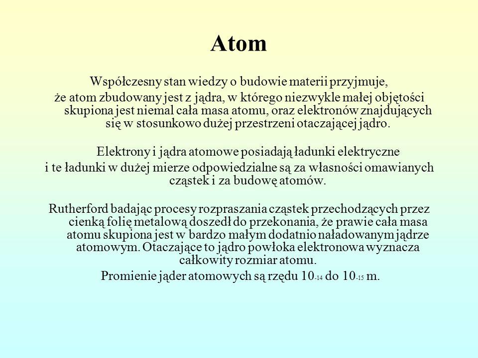 Atom Współczesny stan wiedzy o budowie materii przyjmuje, że atom zbudowany jest z jądra, w którego niezwykle małej objętości skupiona jest niemal cała masa atomu, oraz elektronów znajdujących się w stosunkowo dużej przestrzeni otaczającej jądro.