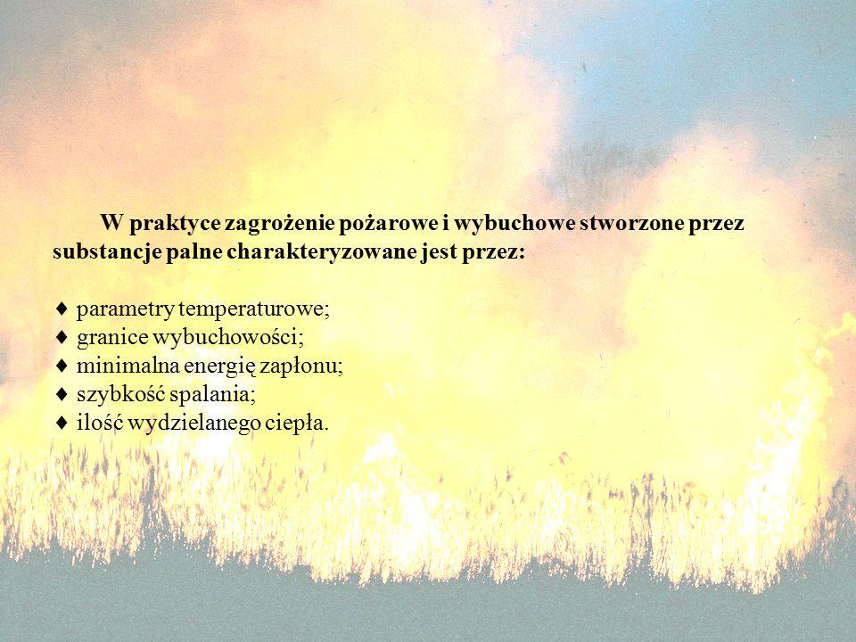 W praktyce zagrożenie pożarowe i wybuchowe stworzone przez substancje palne charakteryzowane jest przez:  parametry temperaturowe;  granice wybuchowości;  minimalna energię zapłonu;  szybkość spalania;  ilość wydzielanego ciepła.