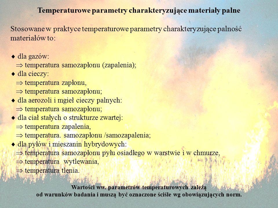 Temperaturowe parametry charakteryzujące materiały palne Stosowane w praktyce temperaturowe parametry charakteryzujące palność materiałów to:  dla gazów:  temperatura samozapłonu (zapalenia);  dla cieczy:  temperatura zapłonu,  temperatura samozapłonu;  dla aerozoli i mgieł cieczy palnych:  temperatura samozapłonu;  dla ciał stałych o strukturze zwartej:  temperatura zapalenia,  temperatura.