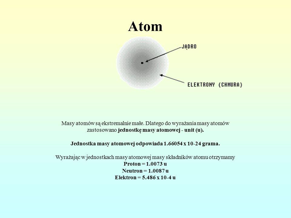 Atom Masy atomów są ekstremalnie małe.