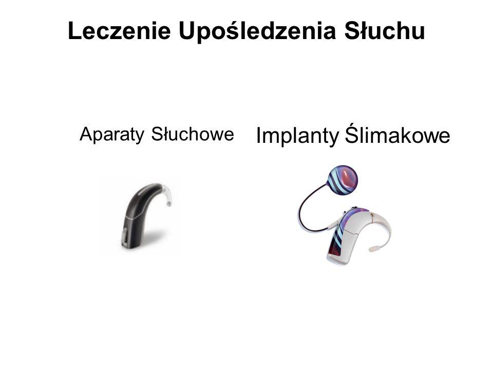 Implanty Ślimakowe Leczenie Upośledzenia Słuchu Aparaty Słuchowe